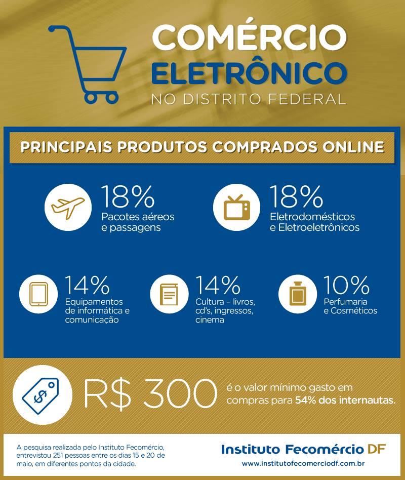 comércio eletrônico no DF