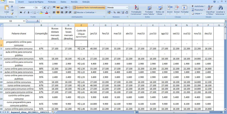 tabela adwords curso online