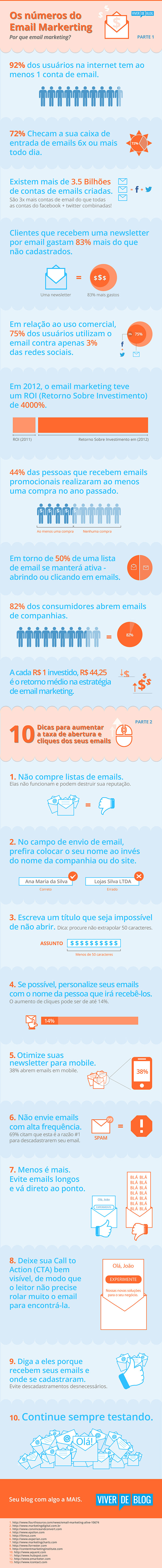 vdb-infografico-email-marketing-600