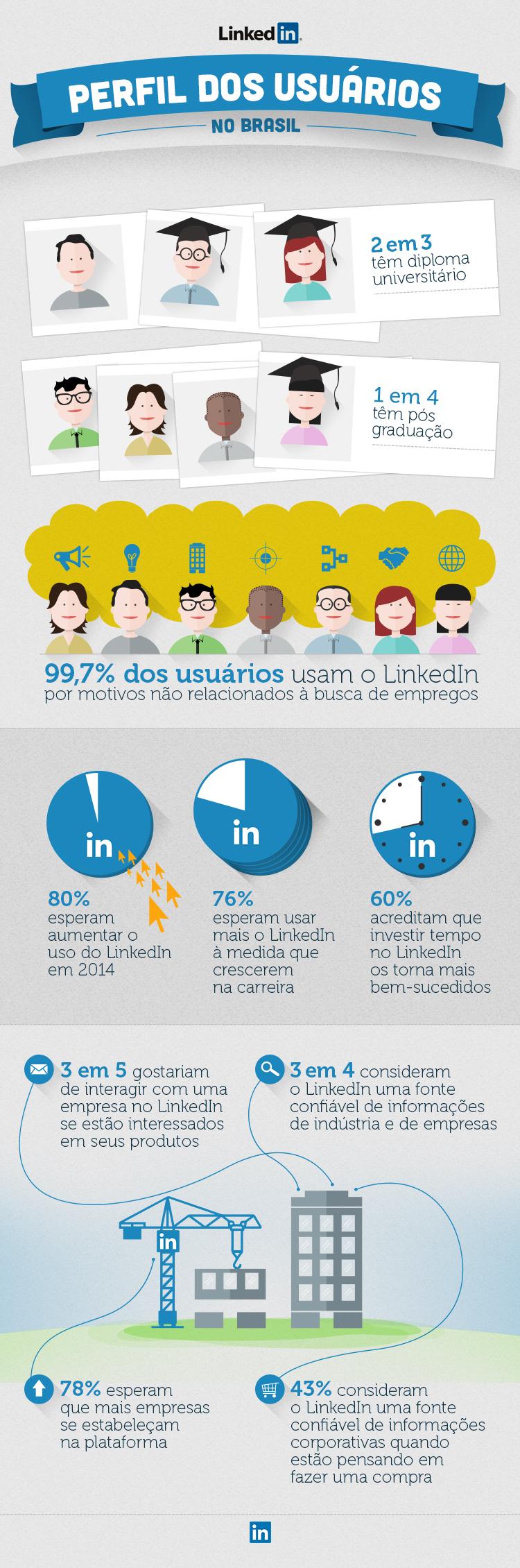 infografico linkedin