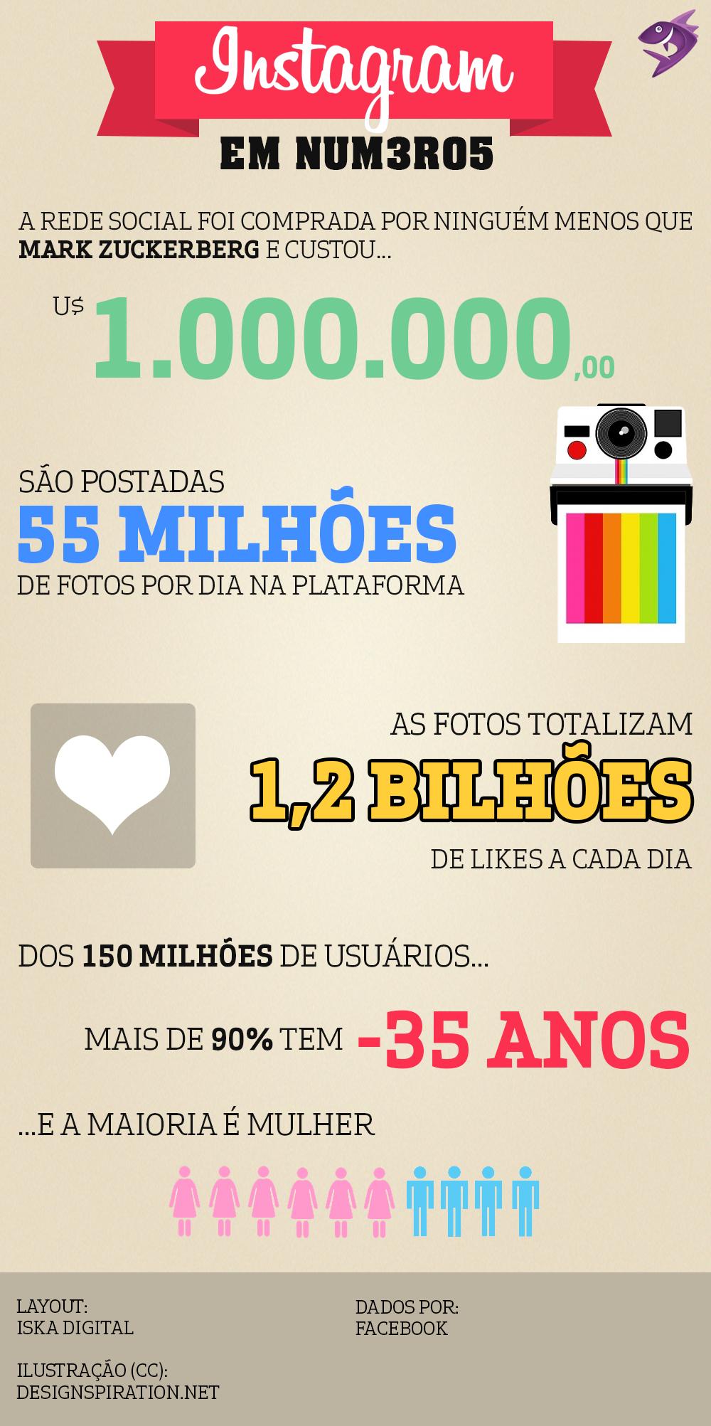 infografico-pesquisa-publico-instagram+(1)
