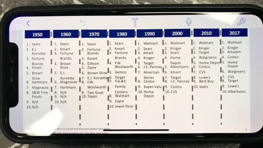 Top 10 varejistas dos EUA desde 1950.